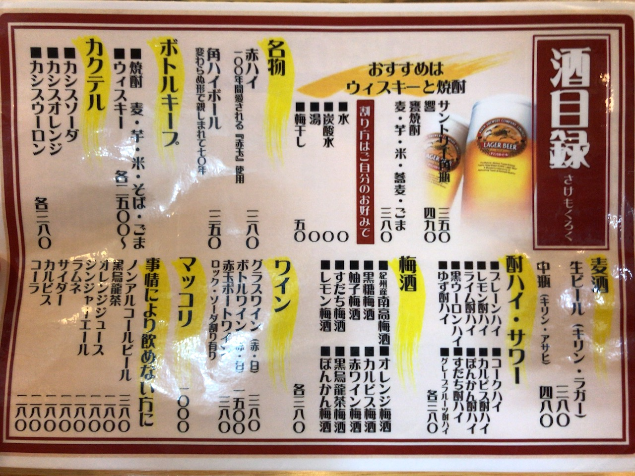 姫路駅前のワンコインランチ!姫路食堂で焼魚定食で鯖食べてきた