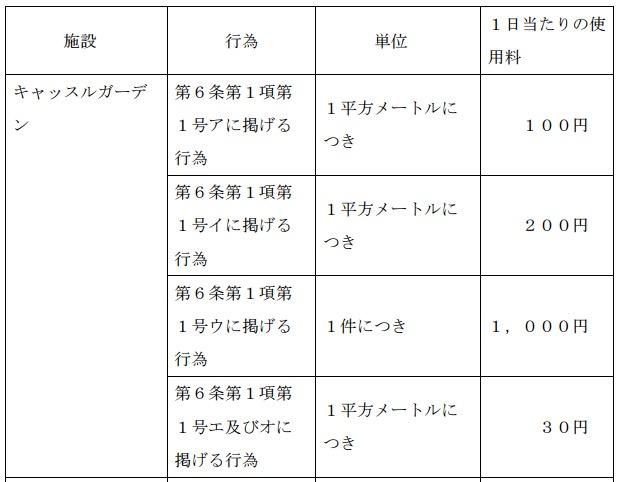 姫路駅前は路上ライブ、パフォーマンス禁止!キャッスルガーデン北広場ステージの予約方法